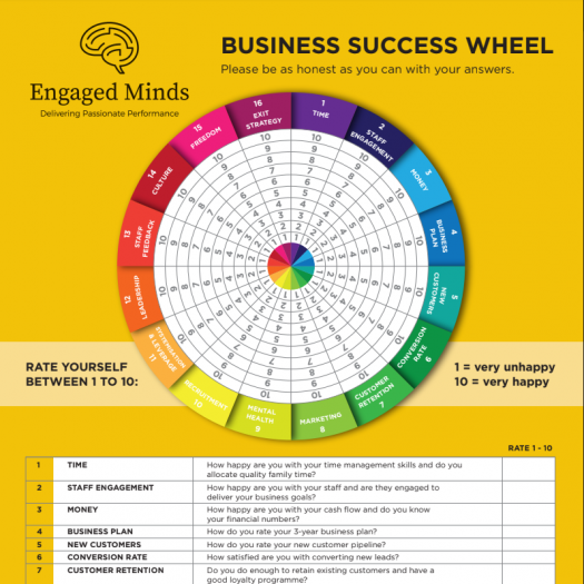 Business Success Wheel--